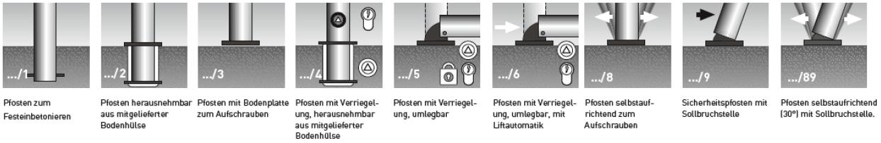 Befestigungen-PfostenCCIoFikrUr8i9