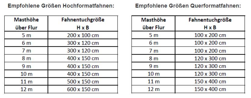 Empfohlene-Fahnentuchgr-ssen