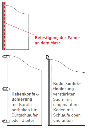Fahnen-f-r-Masten-ohne-Ausleger